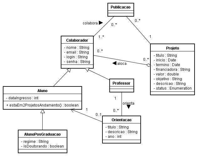 Diagrama M.E.R.